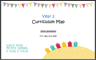 Y2 Curriculum Map Thumbnail