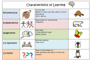 Characteristics of Learning thumb