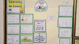 Creative & Critical Thinking 1