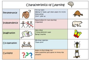 Learning and Teaching at West Hove Infants | West Hove